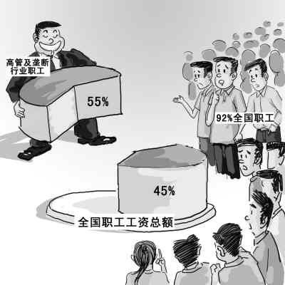 2016年的台湾白领工资_2016台湾真实平均工资_台湾平均身高