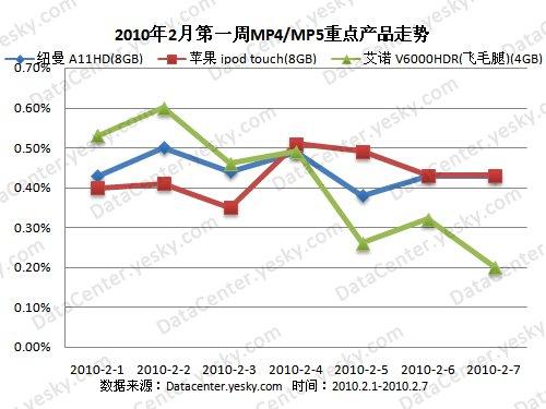 mp5排行榜_《使命召唤:战区》最新一轮枪械排行榜:MP5上榜