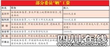 """全国政协委员""""晒""""工资 最低4千最高1万(图)"""