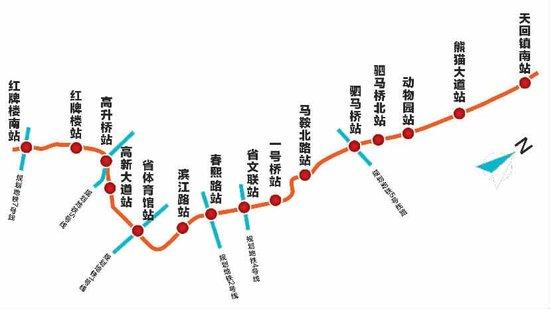 成都地铁3号线一期获批 长19.96公里车站15座