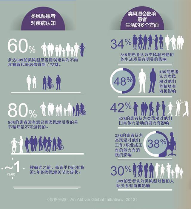 中邦壮健财产2019白皮书:60岁以上人丁到2050年拉长至48亿(可下载)