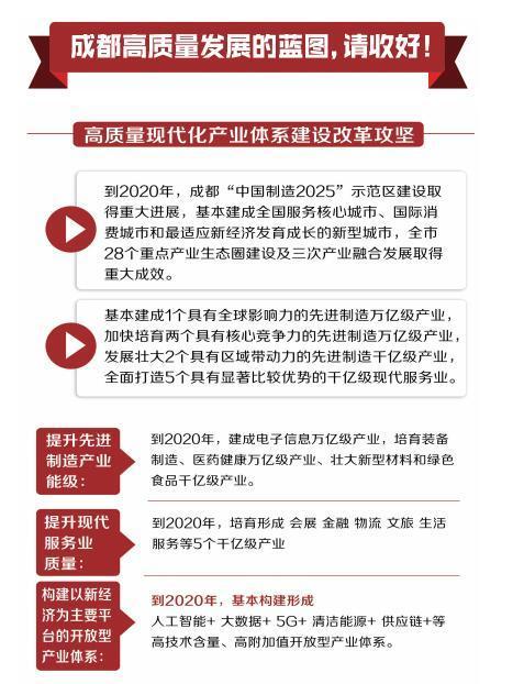 成都将建设第四个国家级开发区 以淮州新城为中心建设