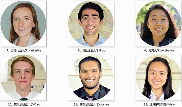 访谈:美中国际导师畅谈 在美国如何实现直升博士
