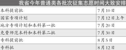 四川高考录取即将开始 各批次征集志愿时间确定