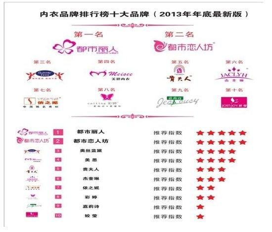 内衣品牌排行榜十大品牌(2013年年底最新版)贵州独山县卖哪情趣用品有图片