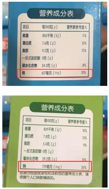 商超里花样丰富的那些儿童水饺和牛排 都能给娃吃吗
