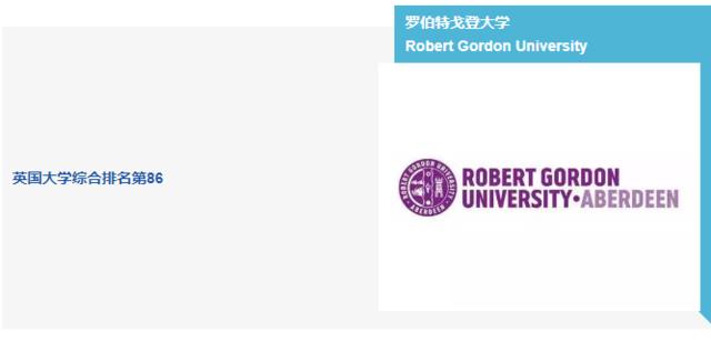 墨尔文的毕业生都去了哪里 全球名校offer不断来袭