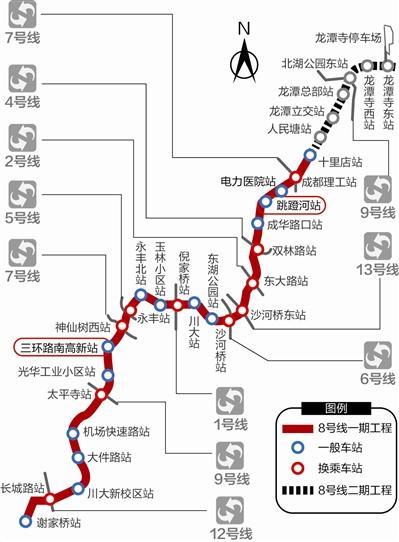 成都地铁8号线一期规划公布:设24站 10站可换乘