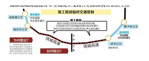 4月10日起 成都绕城西南段实施临时交通管制
