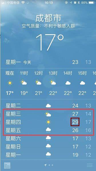 四川本周最高温直逼30℃? 这是要过夏天的节奏吗?