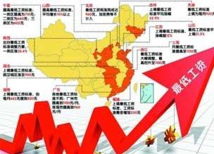 14省市已出台上调最低工资标准