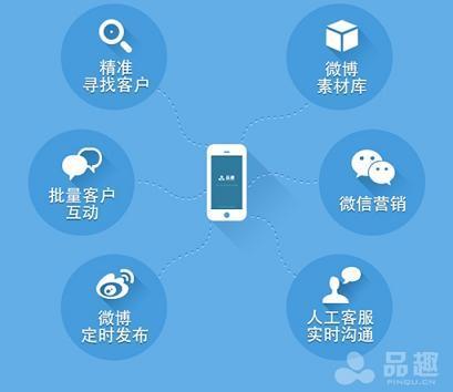 品趣:国内首款微博、微信营销手机管理软件上