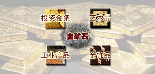 黄金产品分类