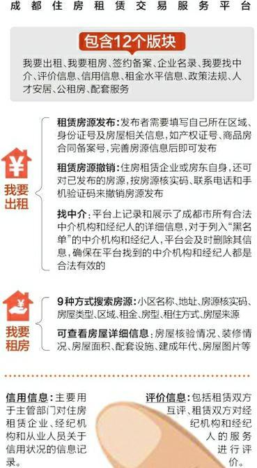 成都租房租赁建立淘宝式互评机制 房东房客都可给差评
