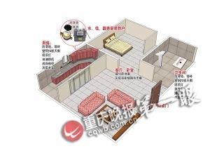 重庆公租房交房自配公布承租人需家具标准电转让光明家具哈尔滨图片