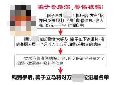 广安一男子网上兼职被骗千余元 诈骗团伙系一家人