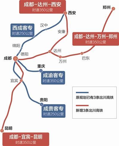 成都出川高铁将达6条 新增到西安郑州昆明高铁