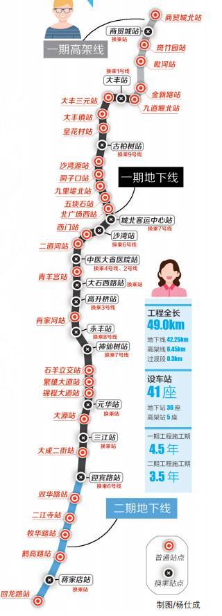 成都地铁5号线设41个站 计划2019年开通运营(图)