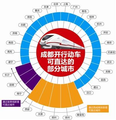 今年春运 从成都坐高铁可直达全国30余个城市