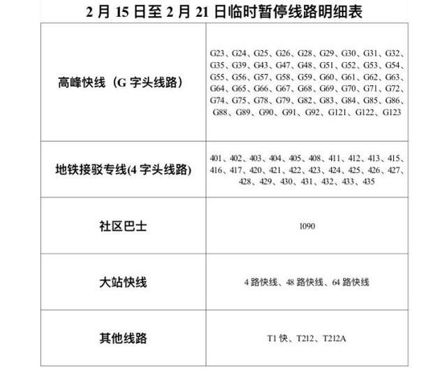 春节成都暂停87条公交线路 社区巴士出收车时间调整