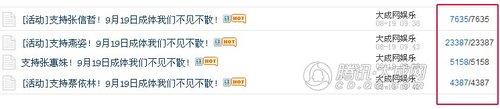 9.19国际巨星演唱会抢票正酣 引500万网友关注