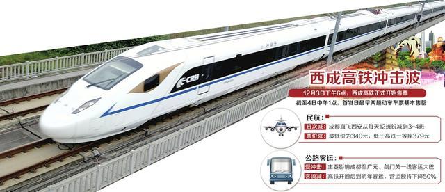西成高铁发车 航班票价跳水、公路客运将下滑50%