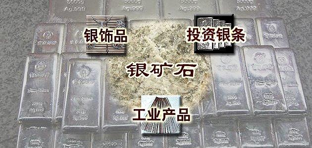 白银主要用途