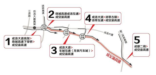 成安渝高速主线贯通 出城11公里全高架双向6车道敞跑
