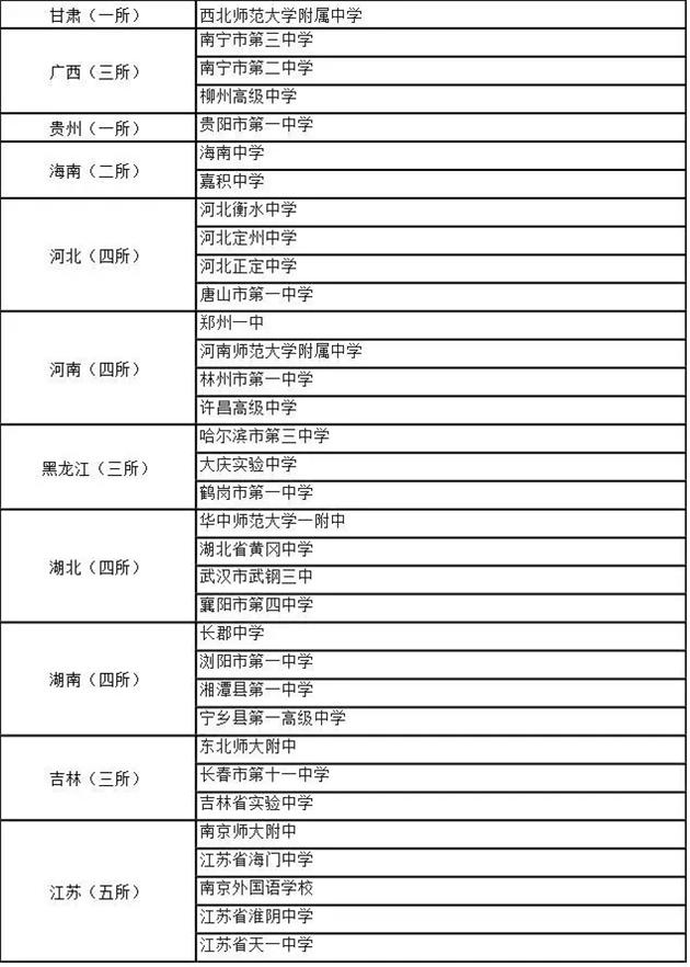 """2017""""中国百强中学""""公布 四川有4所学校入围"""
