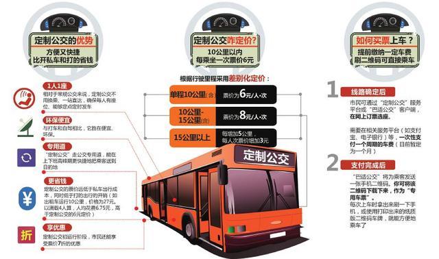 成都定制公交27日起启动预约 可网上订票选座(图)