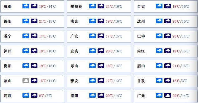 未来24小时天气预报-四川盆地未来三天大部以阴天或小雨为主