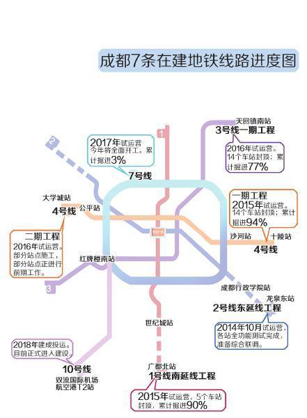 成都2号线东延线10月迎客 5号线力争年内开工(图)