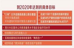 四川10大扶贫专项方案出炉 涉及资金或1400余亿(图)