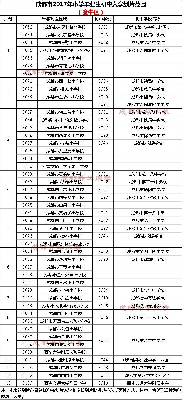 2017成都中心城区小升初划片范围最新出炉