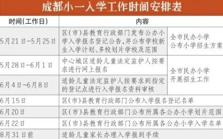 成都:公办民办小学同步招生 稳慎探索多校划片