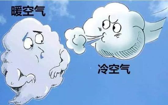 大风的卡通图片