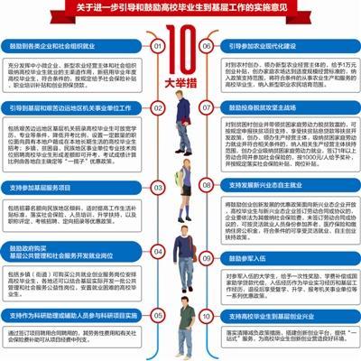 四川制定10大举措 引导鼓励高校毕业生到基层工作