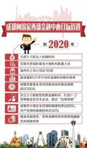 成都到2020年 基本建成国家西部金融中心