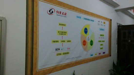 创企网络与江西科技学院签校外实践基地框架协仪