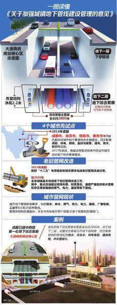 2020年四川完成地下老旧管网改造 允许外资民资介入