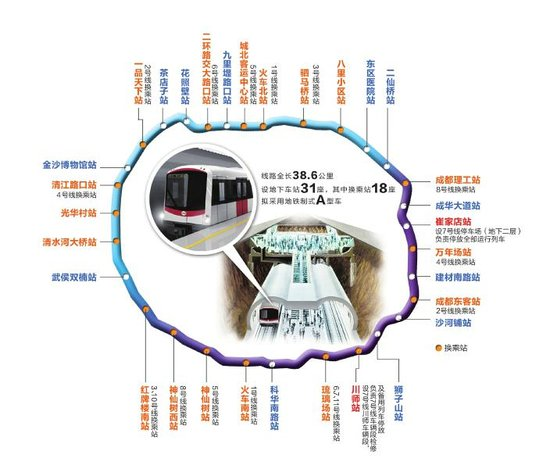 """成都地铁7号线设31站 轨道""""睡弹簧床""""减震"""