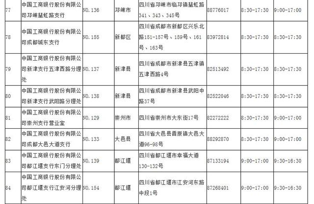 成都ETC免费安装新增162个点位 总数达325个(图)