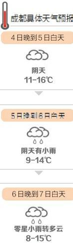 冷空气强势来袭 成都未来三天最低气温低至个位数
