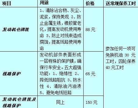 欢迎更多的朋友加入我们建国天津一汽车友会群(111431201),高清图片