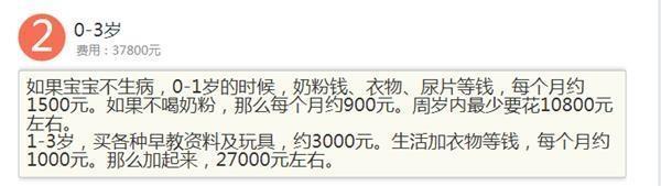 一位父亲公布的抚养账单 结果让所有人震惊了