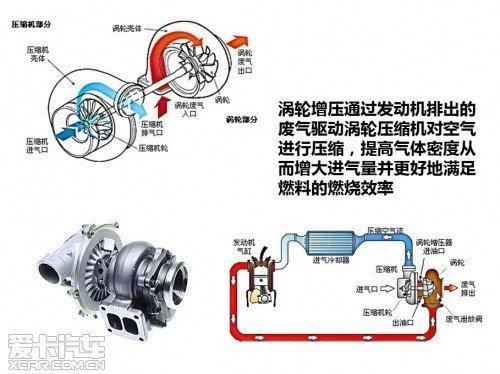 工程图 平面图 500_374图片