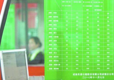 四川高速公路收費標準將改變 精確到1元(圖)