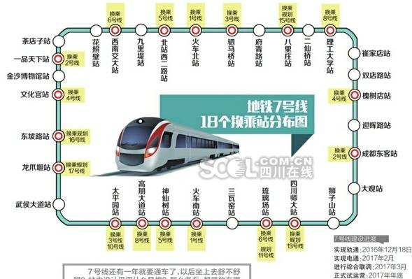 成都地铁7号线9月空载试运行 预计年底开通(图)