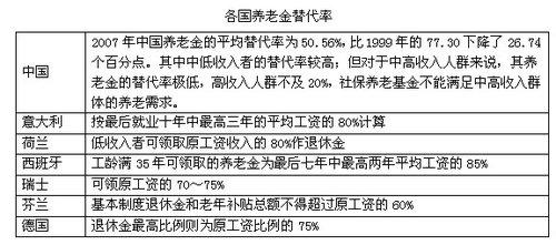 星彦作文:地产收入买房是否中国人决定喜欢v作文感受高中灰色图片