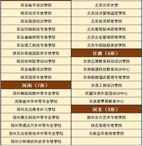 高校打假 2016年中国大学报考警示榜发布